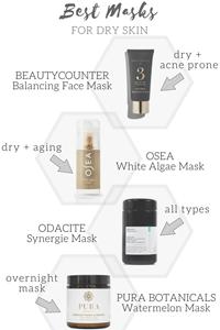 Skincare Obsessed | 4 Best Face Masks For Dry Skin