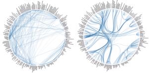 Visualization's Twisted Path