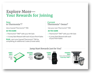 Thermomix TM5®: Best OPPORTUNITY Ever September 2019